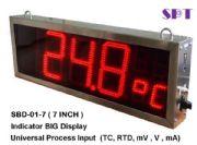 LARGE LED INDICATOR  จอแสดงผลขนาดใหญ่ 7 นิ้ว