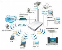 บริการวางระบบ Wireless Network( WiFi )