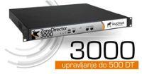 ZoneDirector™ 3000