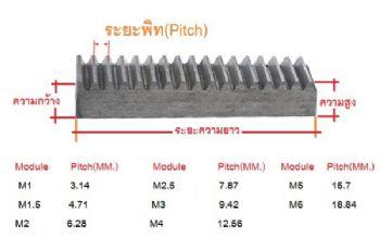เฟืองสะพานตรงM1.5 ขนาด16x16 มม.ยาว 1 เมตร