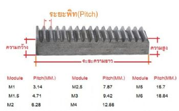 เฟืองสะพานตรงM2ขนาด20x20มม.ยาว 1 เมตร